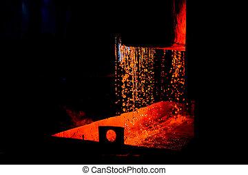 agua, furnace., pesado, oven., resumen, industry., plano de ...