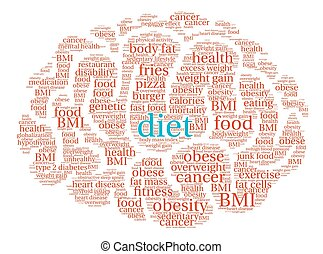 agyonüt, szó, diéta, felhő