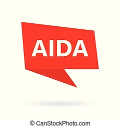 AIDA (Attention Interest Desire Action) acronym on a speach bubble