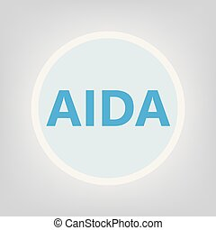 AIDA (Attention Interest Desire Action) concept