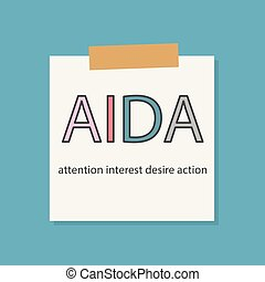 AIDA (Attention Interest Desire Action) written in a notebook paper
