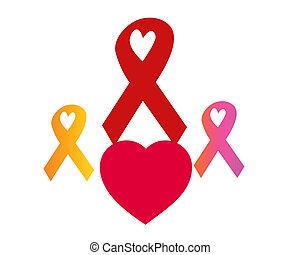 aids, bänder