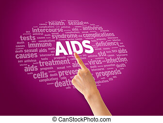 Aids - Hand pointing at a aids illustration on blue...