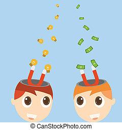 aimant, argent, attracts, idée