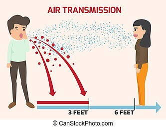 Air infections. Transmission of the disease from one person ...