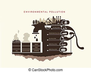 air pollution, environment and natural resources.