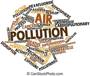 Air pollution - Abstract word cloud for Air pollution with...