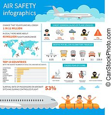 Air safety infographic vector illustration. Airplane crash, aviophobia, terror attack, pilot mistake, weather.er.