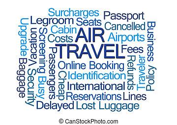 Air Travel Word Cloud