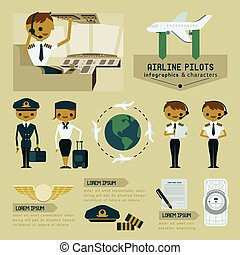 Airline pilot info graphics and cha