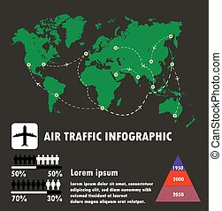 Airline traffic on world and infographic,air traffic vector