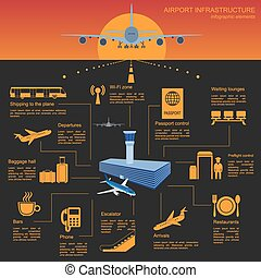 Airport, air travel infographic