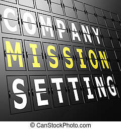 Airport display company mission setting