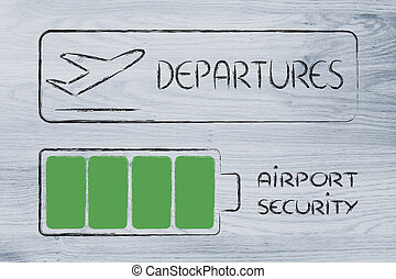 airport security measures, devices charged - new airport...