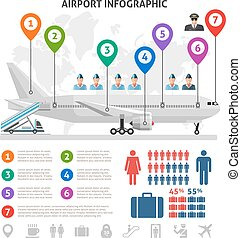 Airport Service Infographics
