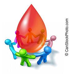 ajándék, vér, közösség
