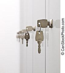 ajtók, kulcsok, élelmiszerláda