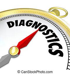 ajuda, ferramenta, diagnósticos, solução, compasso, problema, achar