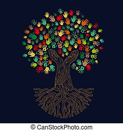 ajuda, mãos, trabalho, árvore, human, social
