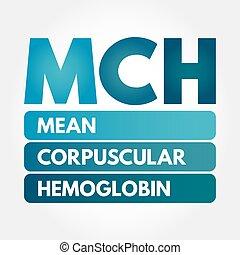 akronym, hämoglobin, -, corpuscular, mittel, mch