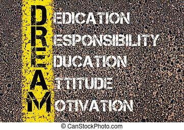 akronym, sen, povolání