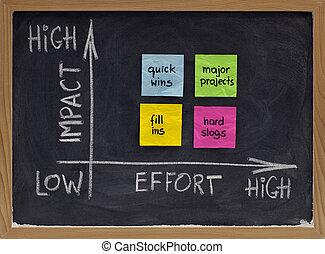 aktiv, matrix, für, projektmanagement