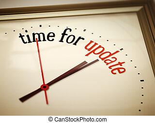 aktualizować, czas