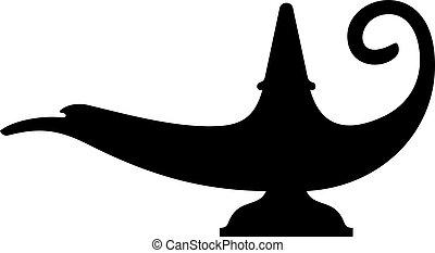 Aladdin lamp, shade picture