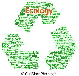 alakít, ökológia, szó, felhő