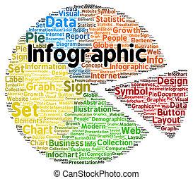 alakít, infographic, szó, felhő