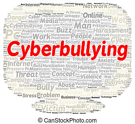 alakít, szó, cyberbullying, felhő
