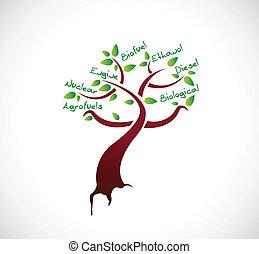 albero, concetto, disegno, biofuels, illustrazione