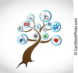albero, concetto medico, disegno, illustrazione