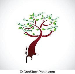 albero, illustrazione, crescita, esame, disegno, modello