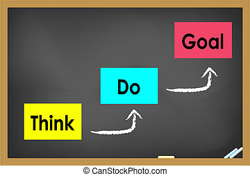 alcanzar, meta, concepto