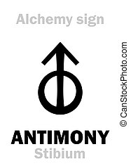 "Alchemy Alphabet: ANTIMONY (Stibium), one of mundane stuffs, ""metal of earth"", figur.: Free Spirit of human; eq.: mesdemet, surma: 1) Antimony ore; 2) Regulus of Antimony (pure): Chemical formula=[St]."