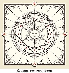 Alchemy magic circle