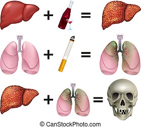 Alcohol and Smoking linked to premature Death in many ...