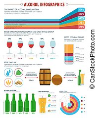 Alcohol drinks infographic elements design