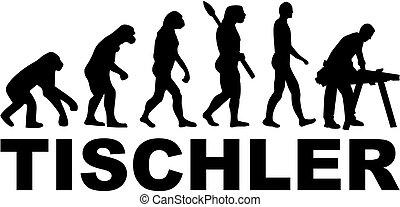 alemão, evolução, joiner, trabalho, título