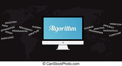 algorithm with computer desktop and things that related to...