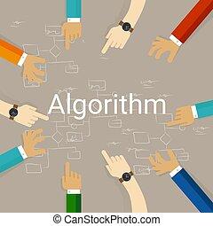 algorithm, problem, lösen, flussdiagramm, hände, arbeitend zusammen, als, a, mannschaft