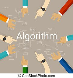 algorithm problem solving flow chart hands working together as a team