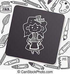 alice in wonderland doodle
