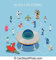 Alien Isometric Flowchart