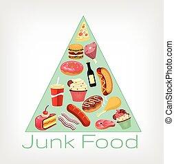 alimento, apartamento, vetorial, ilustração