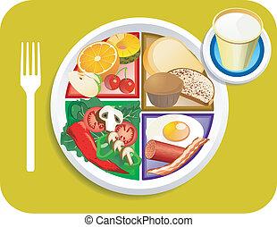 alimento, prato, pequeno almoço, meu, porções