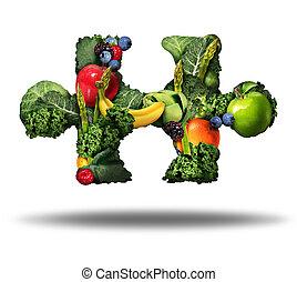 alimento sano, solución