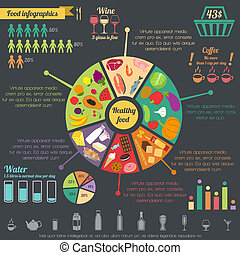 alimento saudável, infographic