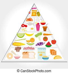 alimento, vetorial, -, guia, piramide